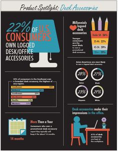 Promotional Product Spotlight: Desk Accessories #infographic