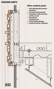 Image result for auditorium detail for construction