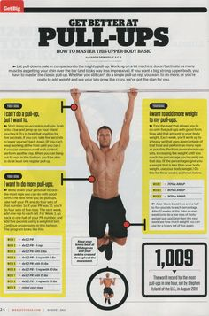 FITNESS -Note from TeamMona: Get Better at Pull-Ups ! Great, simple guide for beginners to more advanced. :-)