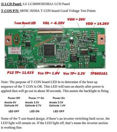 Free Software Download Sites, Sony Led, Tv Panel, Technology, Circuit Diagram, Circuits, Tv Feature Wall, Tech, Tecnologia