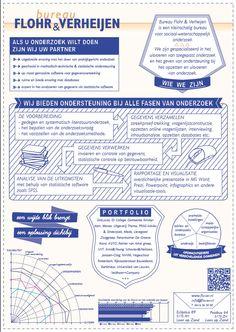 'What we do'  - Infographic for sociological research company Bureau Flohr & Verheijen  - Design by Jana Flohr