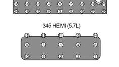 Infographic: Cylinder Head Torque Sequences forChrysler V8 & V10 Engines