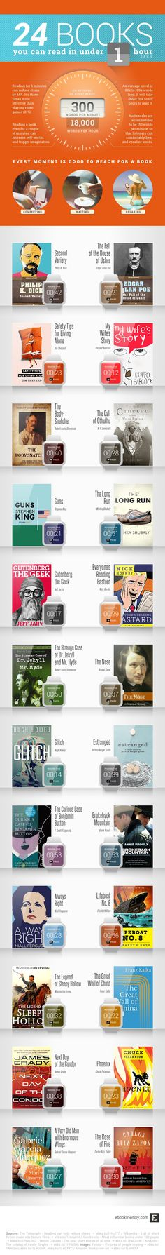 In this post you'll find 24 books that you can read in under one hour, accompanied by an infographic.