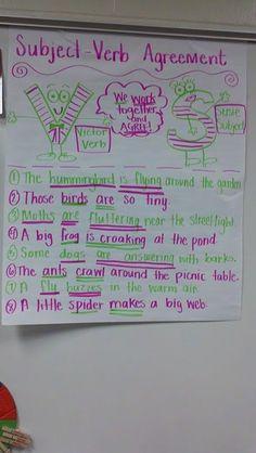 Subject-verb agreement anchor chart