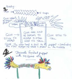 Lesson Plan: Chinese Dragon Puppet