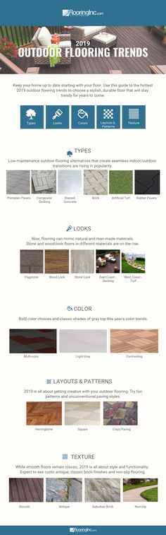 2019 Outdoor Flooring Trends Your guide to the hottest 2019 outdoor flooring trends keep your home up to date starting with a stylish durable floor. The post 2019 Outdoor Flooring Trends appeared first on Outdoor Ideas. Home Gym Flooring, Outdoor Flooring, Bedroom Flooring, Stone Flooring, Vinyl Flooring, Kitchen Flooring, Flooring Ideas, Rubber Flooring, Flooring Options