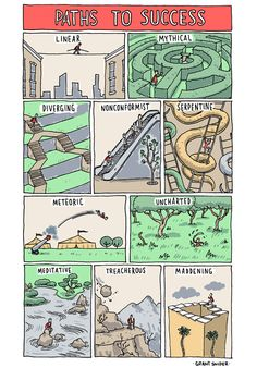 Paths to Success - Grant Snider