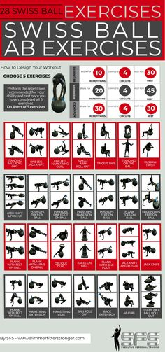 Six Pack Abs Workout At Home Hindi what Ab Exercises For Hurt Back; Ab Workout With Heavy Ball time Ab Workout Routine Daily most Ab Exercises For Judo 30 Day Ab Workout, Prenatal Workout, Abs Workout Routines, Fat Workout, Ab Routine, Pregnancy Workout, Lower Ab Workouts, At Home Workouts, Standing Abdominal Exercises