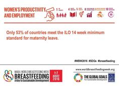 World Breastfeeding Week 2016. Theme 4: Women's Productivity and Employment. According to the Department of Labor only 12% of private sector workers in the US have paid family leave through their employer. The US is the ONLY industrialized country that doesn't offer paid leave. The other two countries are Papua New Guinea and Suriname. #thatssad #WBW2016 #SDGs #breastfeeding #nutritioncareofrochester #fact3