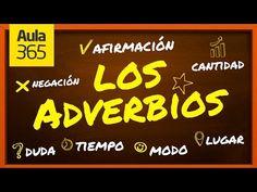 Preposiciones y adverbios de lugar - Prepositions and adverbs of place in Spanish - YouTube