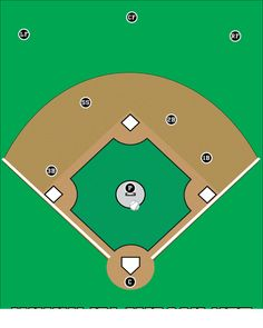 ideas about baseball field on pinterest   baseball  softball        ideas about baseball field on pinterest   baseball  softball and polo grounds