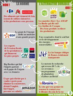 Vos dépenses contribuent-elles au monde que vous souhaitez?  Sinon, il y a des alternatives! http://actionecolo.fr/comment/argent/pensez_chaque_euro_depense.html