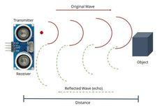 Complete Guide for Ultrasonic Sensor HC-SR04 with Arduino | Random Nerd Tutorials
