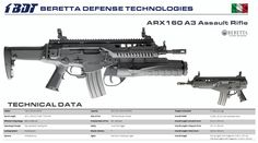 Berretta Defense - ARX160 A3 Assault Rifle