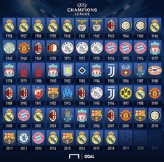 Winners of the Cup of European Champions and UEFA Champions League! Winners of the Cup of European Champions and UEFA Champions League! Best Football Players, Football Memes, World Football, Football Match, Football Cards, Soccer Players, Football Team, Uefa Champions League, Lionel Messi