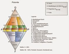 Igneous rocks  are classified on the basis of mineralogy, chemistry, and texture. As discussed earlier, texture is used to subdivide i...