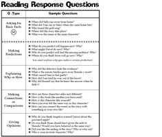 Bloom 39 S Taxonomy Homework Grid Interesting Article