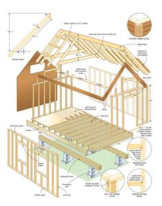 Bunkhouse Plans 504262489528007143 - How to build a cedar bunkhouse from the ground up Source by freddymancarell Wood Shed Plans, Storage Shed Plans, Cabin Plans, Home Building Tips, Building A Shed, Cabin Design, House Design, Build Your Own Cabin, Backyard Sheds