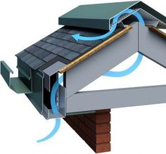 The roof of your home protects you from rain, wind, snow and ice * To know further for this article, visit the image link. Plans Architecture, Architecture Details, Roof Design, House Design, Ridge Vent, Ridge Roof, Fibreglass Roof, Steel Roofing, Tin Roofing