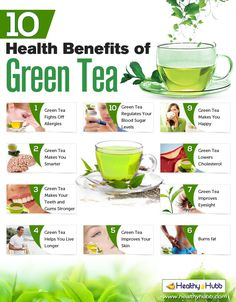 10 Amazing Health benefits of Green Tea #health #tea #natural #fitness #wellness