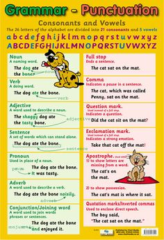 Grammar and Punctuation Poster - Bright Ideas Teaching Resources