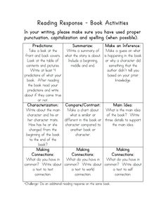 ReadingResponsehwchallenege.pdf tic tac toe choice board with reader response tasks for each of the comprehension skills