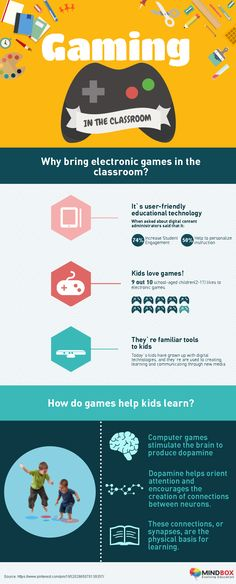 Why is #Gaming important for #students in #classroom?#GJT2015 #Mindbox