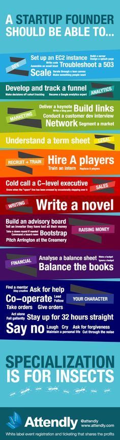 What a sartups founder should be able to do #infografic #infografia