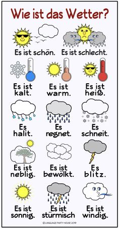 German Weather Posters and Printables by Language Party House TpT Wetter German Grammar, German Words, German Resources, Study German, Deutsch Language, Germany Language, German Language Learning, Foreign Language, Learn French