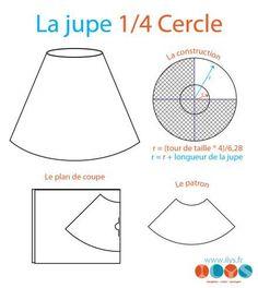 jupe 1/4 cercle