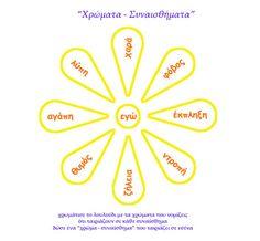 www. ιστορία για τη γενιά του internet.edu: ΕΝΑΣ-ΕΝΑΣ ΧΩΡΙΣΤΑ... ΚΙ ΟΛΟΙ ΜΑΖΙ: Ένα πρόγραμμα Αγωγής Υγείας για τη διαχείριση συναισθημάτων παιδικής ηλικίας