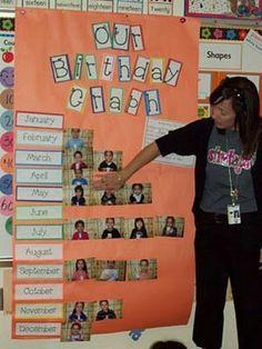Class Birthday Display Classroom Displays Chart For Bar