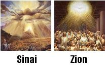 Reasons why Shavuot (Pentecost) matters for Christians