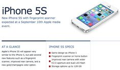 #iPhone 5s CAN NOT WAIT!!