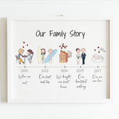 Family Christmas Gifts, Gifts For Family, Balloon Illustration, Portrait Illustration, Personalized Family Gifts, Family Tree Print, Family Drawing, Anniversary Gifts, Diy Anniversary Cards For Parents