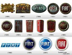 Evoluzione del #logo: #Fiat #restyling