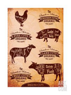 Diagram Of Cut Carcasses Chicken Pig Cow Lamb Farm Tin Sign Metal Decor Metal Lamb Cuts, Olive Oil Cake, Butcher Shop, Framed Art Prints, Custom Framing, Vector Free, Diagram, Kitchen Decor, Kitchen Ideas