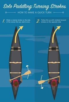 Solo Paddling Turning Strokes - Basic Paddling and Navigation Strokes Kayak Fishing Gear, Canoe And Kayak, Fishing Boats, Canoe Camping, Canoe Trip, Paddle Boat, Paddle Boarding, Wave City, Power Boats