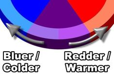 Showing the difference between highlighting purple with red vs blue Color Mixing Chart Acrylic, Paint Color Chart, Painting Lessons, Art Lessons, Painting Art, Paintings, Three Color Combinations, Three Primary Colors, Opposite Colors
