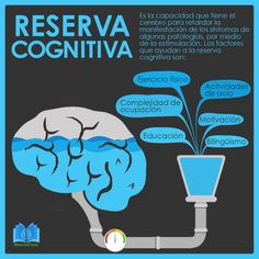 Learning Psychology, Psychology Notes, Psychology Facts, Brain Science, Brain Gym, Motivation Psychology, Brain Memory, Medicine Student, Medical Anatomy