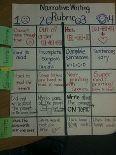 Check out this awesome poster for a narrative writing rubric! Take a look at your writing and see if there's anything you can improve!