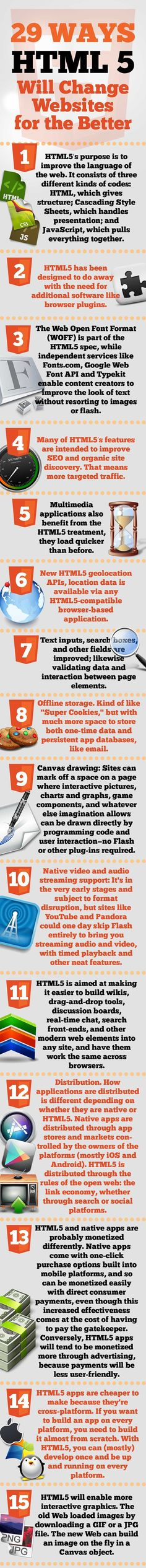 29 Ways HTML 5 Will Change Website for the Better - Infographic