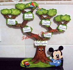 Arvore Genealógica Mickey