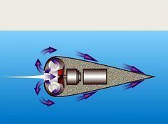 Шаубергер Cross Flow, Aircraft Design, Fighter Jets, Engineering, Technology, Drones, Robots, Innovation, Diy