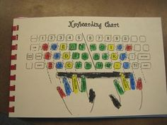 "nice way to teach keyboarding...back when I was a kid this was called ""typing"""