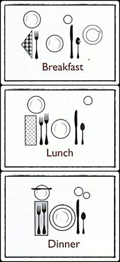Arrangement of cutlery – one of those things you realize you're not absolutely positive about whether or not you've been doing it correctly all your life (Breakfast Table) Breakfast Table Setting, Breakfast Plate, Setting Table, Vegan Breakfast, Breakfast Ideas, Dining Etiquette, Table Setting Etiquette, Casual Table Settings, Etiquette And Manners
