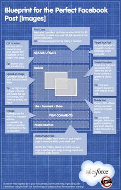 post-facebook-parfait-salesforce infography
