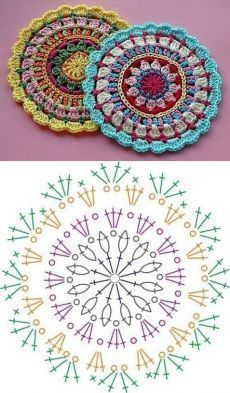 Transcendent Crochet a Solid Granny Square Ideas. Inconceivable Crochet a Solid Granny Square Ideas. Motif Mandala Crochet, Crochet Doily Diagram, Crochet Chart, Crochet Doilies, Crochet Flowers, Crochet Stitches, Mandala Rug, Crochet Sunflower, Crochet Edgings