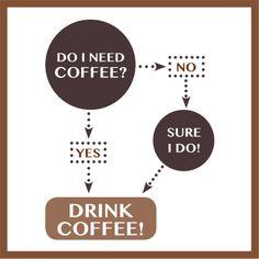 Do I need coffee?