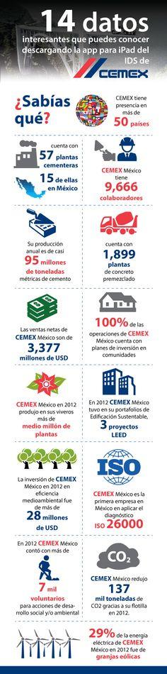 RSE CEMEX informe de desarrollo sustentable